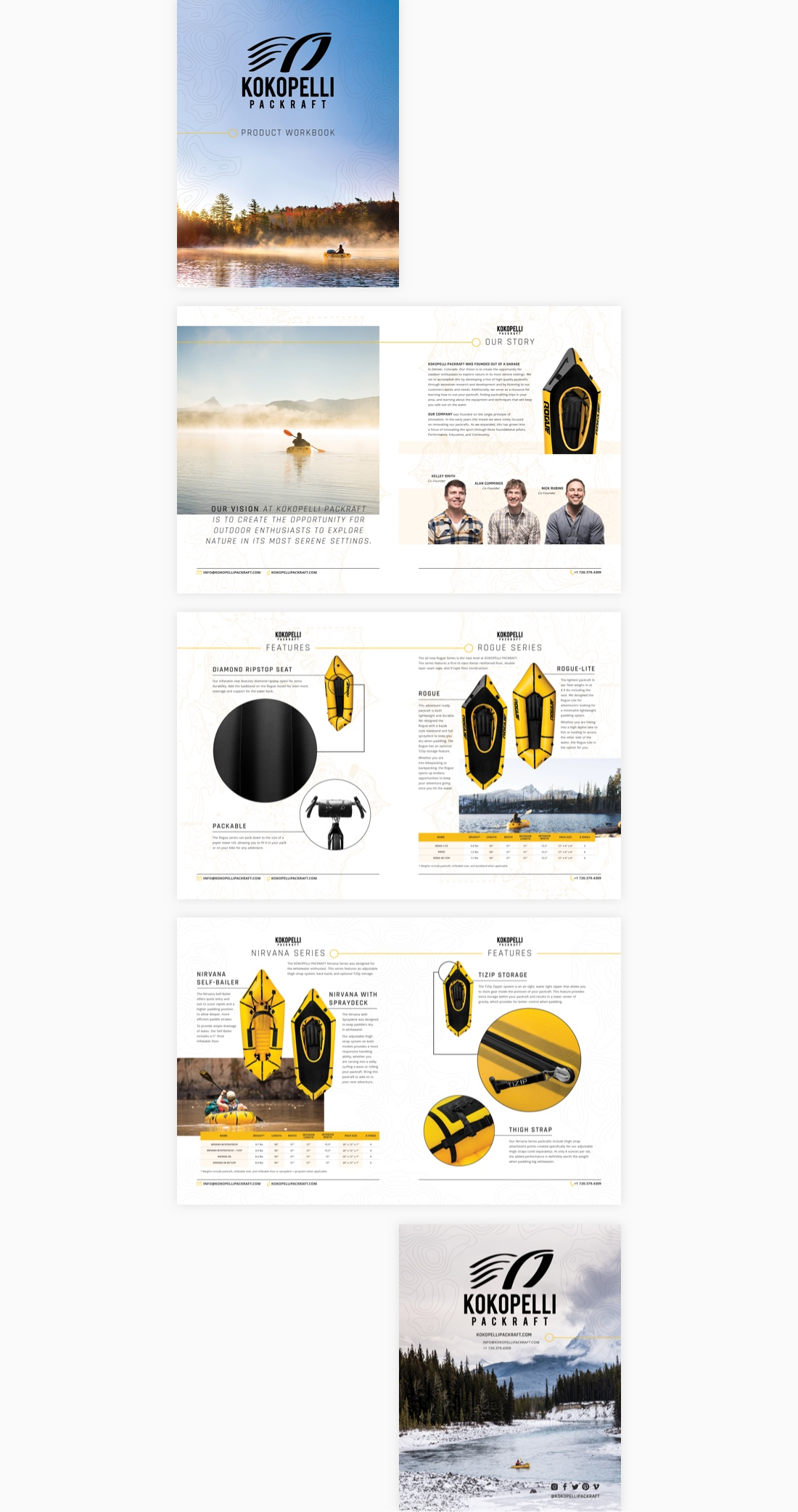 Kokopelli Packraft Product Workbook